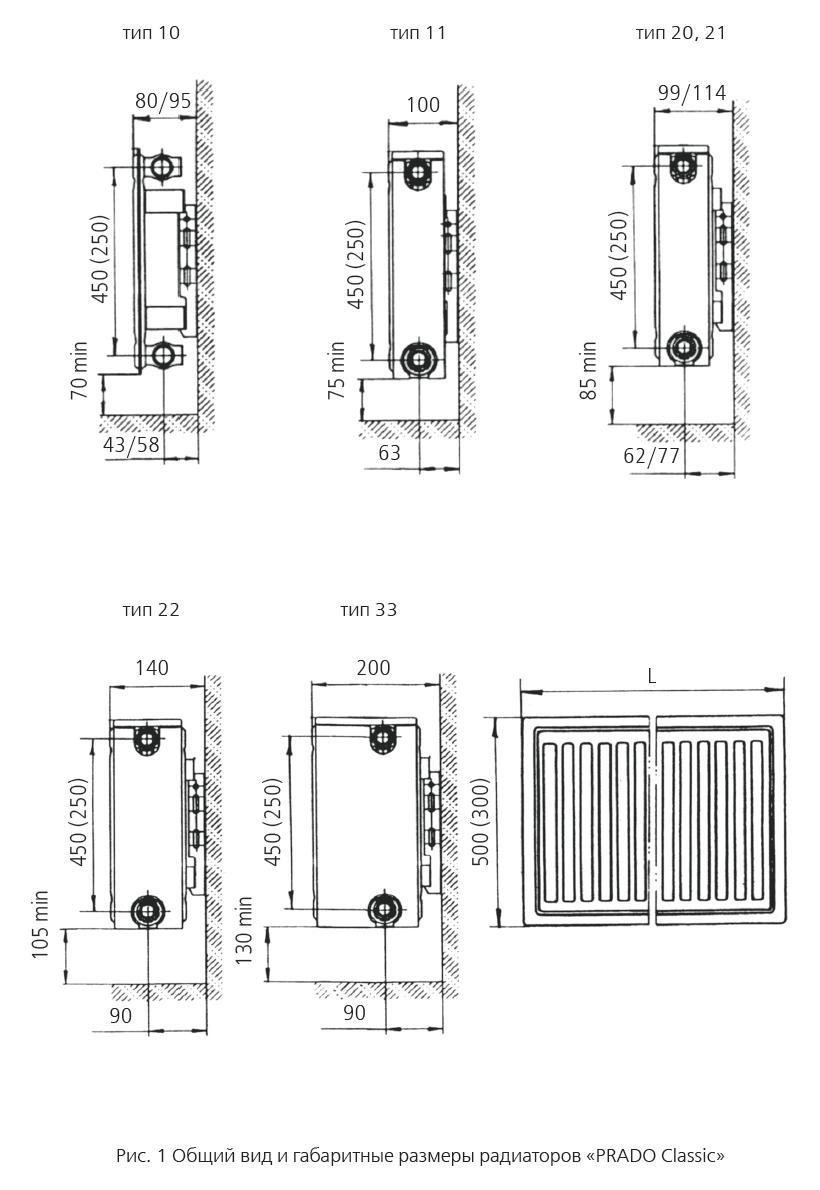 chauffage ou clim reversible courbevoie lille. Black Bedroom Furniture Sets. Home Design Ideas